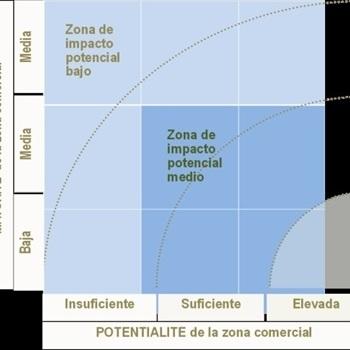 graf_adecotplus